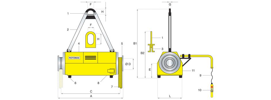 Rotomax Compact