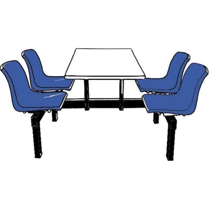 Rsis table 4 4